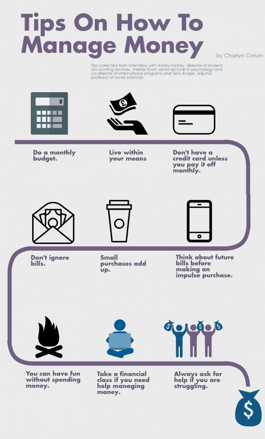financial-illiteracy-infographic