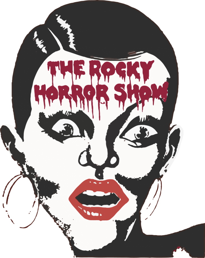 Rocky+Horror+Play+Review