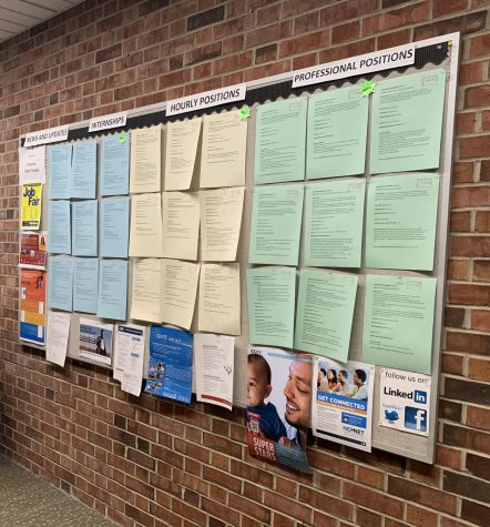 IUS Career Development Center's job board, CareerLink database offer variety of jobs to students, alumni
