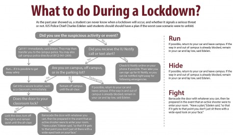 what-to-do-in-a-lockdown