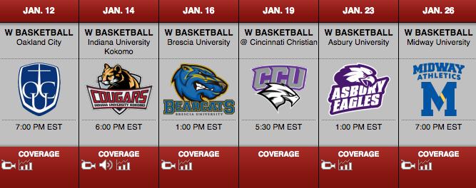 IUS Woman's Basketball Schedule