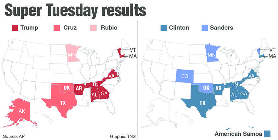 Graphic on the Super Tuesday contests results. Tribune News Service 2016
