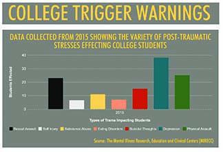 Trigger Warning_Grah