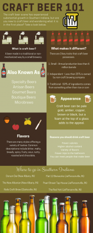 SoIn Beer, Wine and Spirits Craft Beer